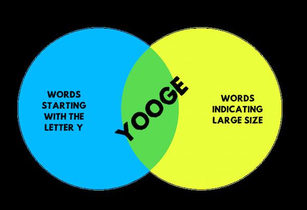 yoooge-copy